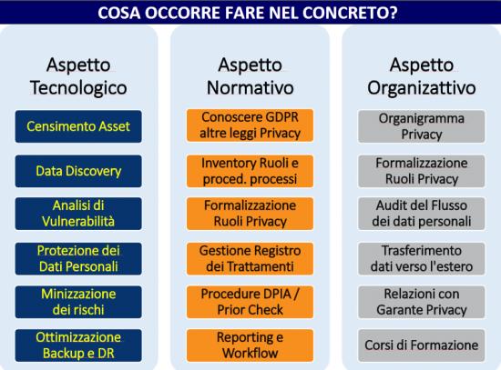 GDPR_CosaFare